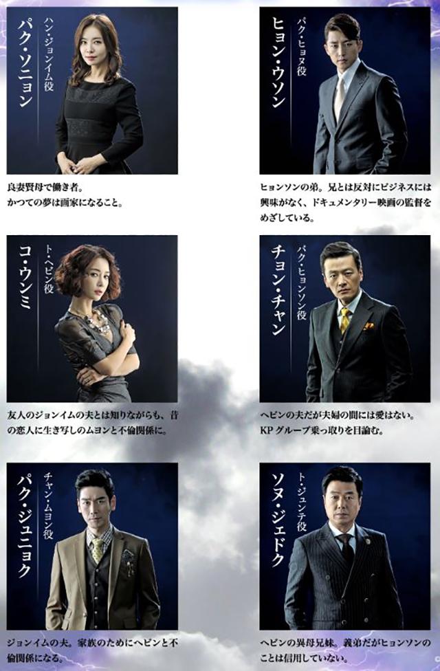 韓流・韓国ドラマ『嵐の女』の出演者(キャスト・スタッフ紹介)