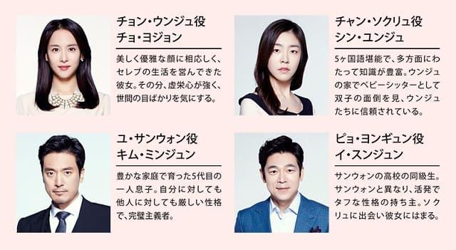 ベビー シッター 韓国 ドラマ 「ベビーシッター」ラストについて