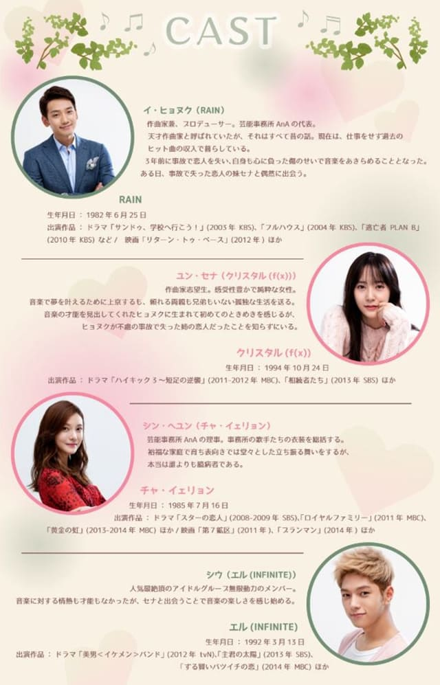 韓流・韓国ドラマ『僕には愛しすぎる彼女 メイキング(SPECIAL MAKING)』の出演者(キャスト・スタッフ紹介)