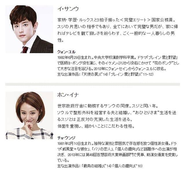 韓流・韓国ドラマ『ゴハン行こうよシーズン2』の出演者(キャスト・スタッフ紹介)