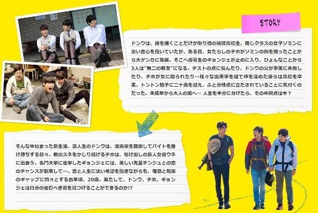 韓流・韓国映画 『二十歳』オリジナルサウンドトラックの作品概要