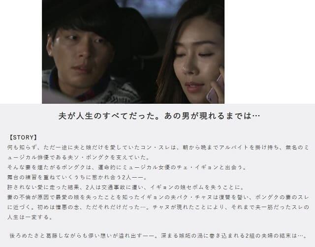 韓流・韓国ドラマ『恍惚な隣人』の作品概要