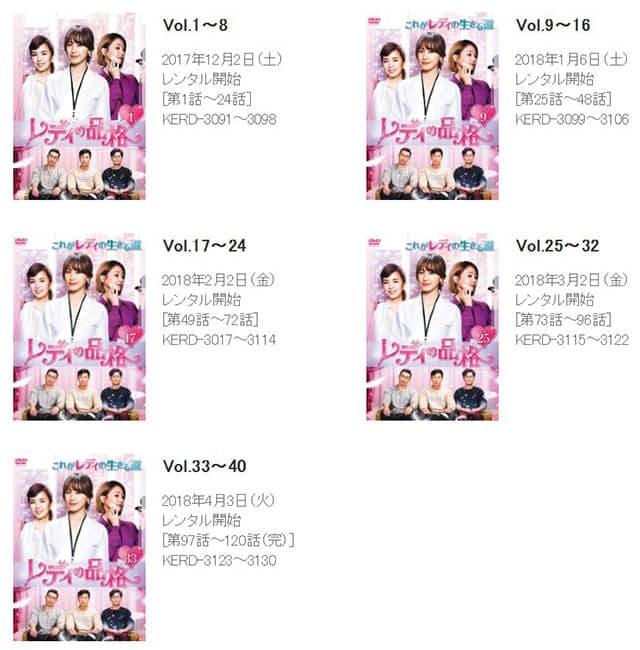 韓流・韓国ドラマ『レディの品格』のDVD&ブルーレイ発売情報
