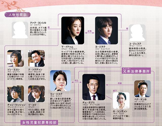 韓流・韓国ドラマ『魔女の法廷魔女の法廷』の登場人物の人間関係・相関図・チャート