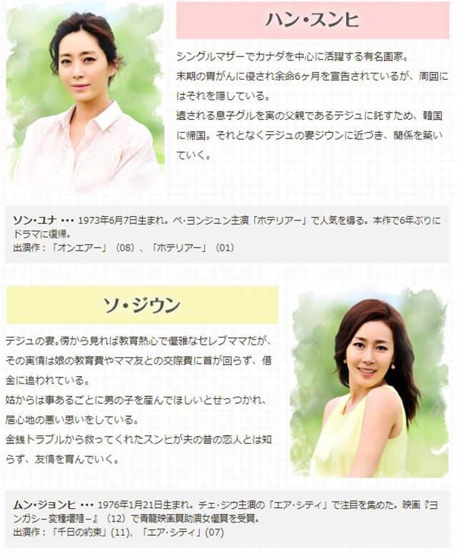 韓流・韓国ドラマ『ママ~最後の贈りもの~』の出演者(キャスト・スタッフ紹介)