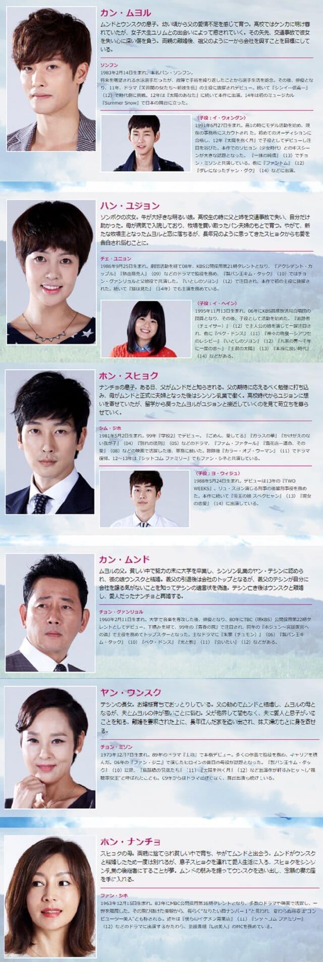 韓流・韓国ドラマ『熱愛』の出演者(キャスト・スタッフ紹介)