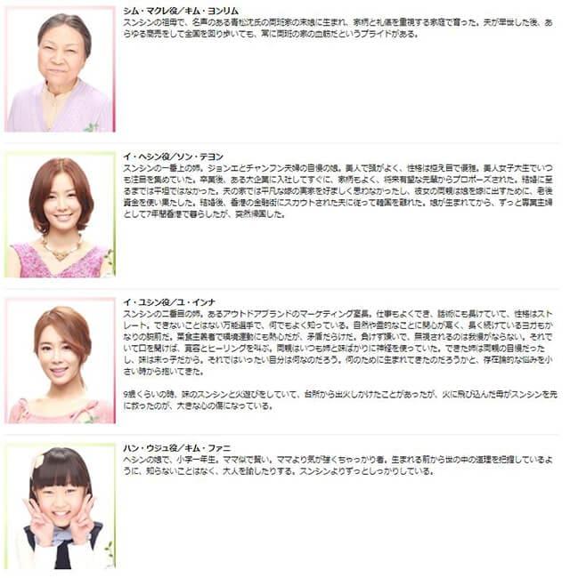 韓流・韓国ドラマ『最高です!スンシンちゃん』の出演者(キャスト・スタッフ紹介)