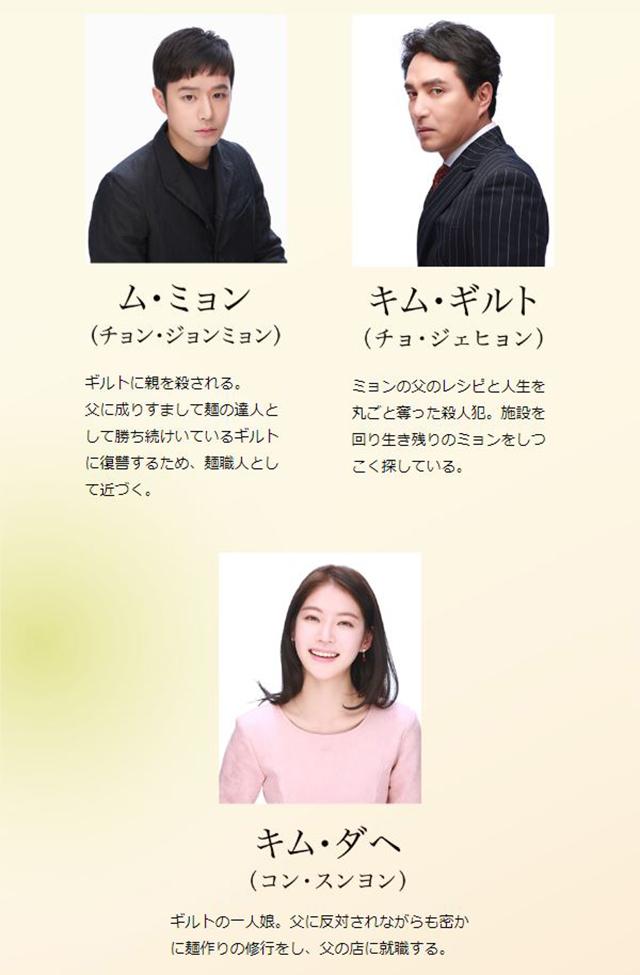 韓流・韓国ドラマ『マスター・ククスの神~復讐の果てに~』の出演者(キャスト・スタッフ紹介)