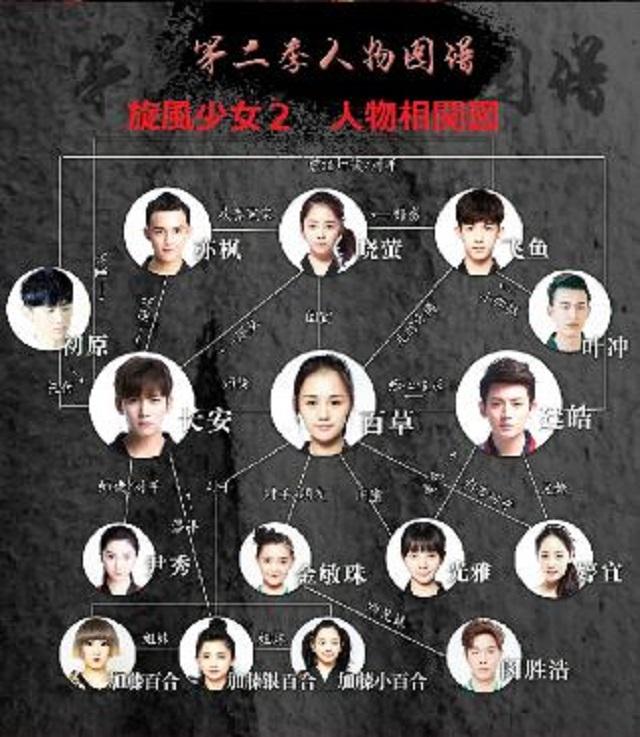 韓流・韓国ドラマ『私のツンデレ師匠様!』の登場人物の人間関係・相関図・チャート