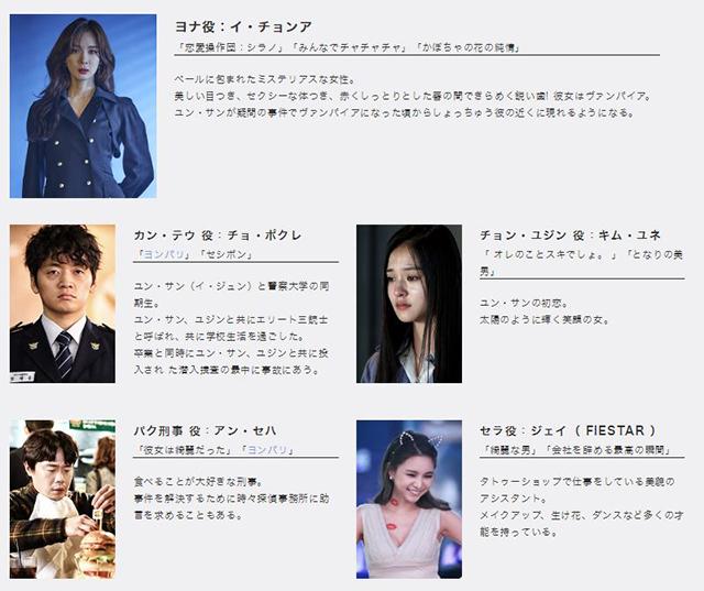 韓流・韓国ドラマ『ヴァンパイア探偵』の出演者(キャスト・スタッフ紹介)